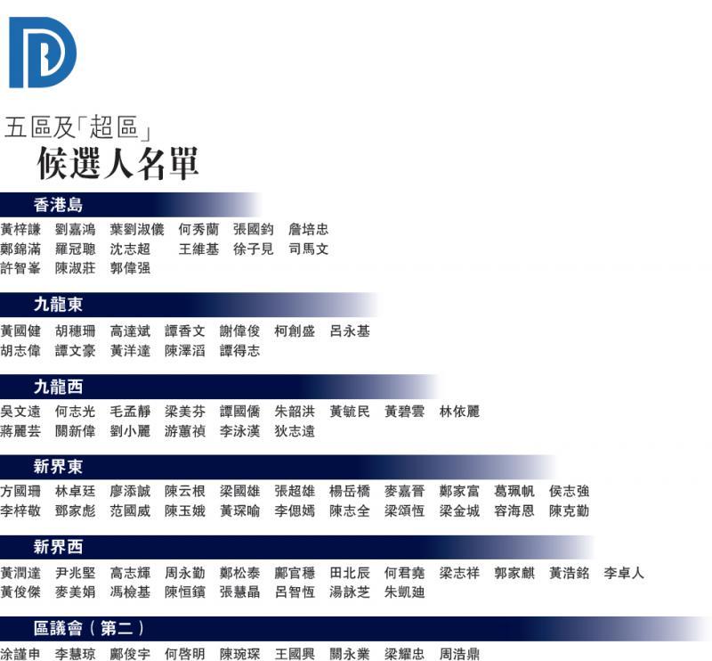 五區及「超區」候選人名單