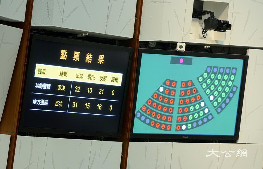 立法會批准律政司申請讓立會人員就梁國雄案作證