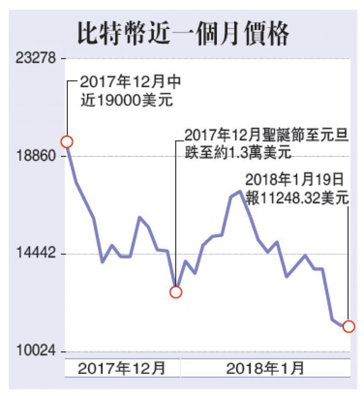 皇家彩票网投信誉平台:�I��M���_真�F金交收
