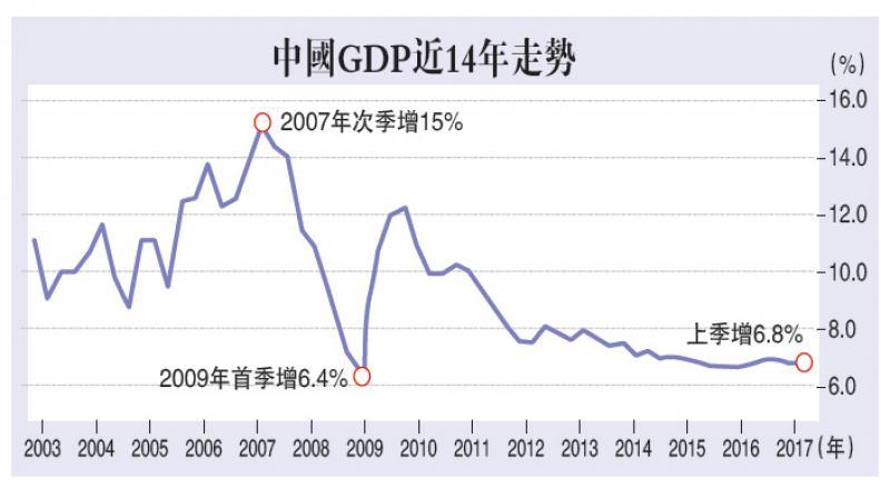 永利彩票网值得信赖:周期股�砉乐堤嵘�空�g/西南�C券高�策略分析��_朱斌