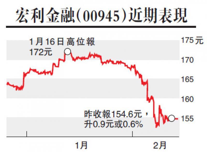 金沙线上娱乐城:宏利核心盈利升13%_增派息
