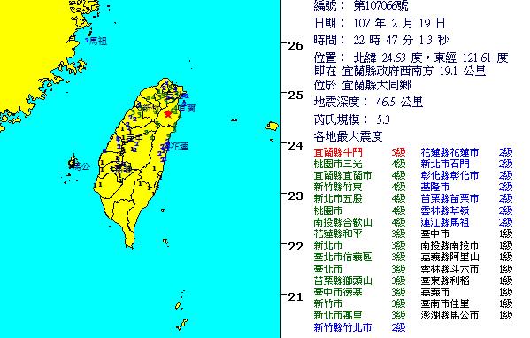 十大时时彩平台:台�骋颂m�h5.3�地震__��o�那�鞒�