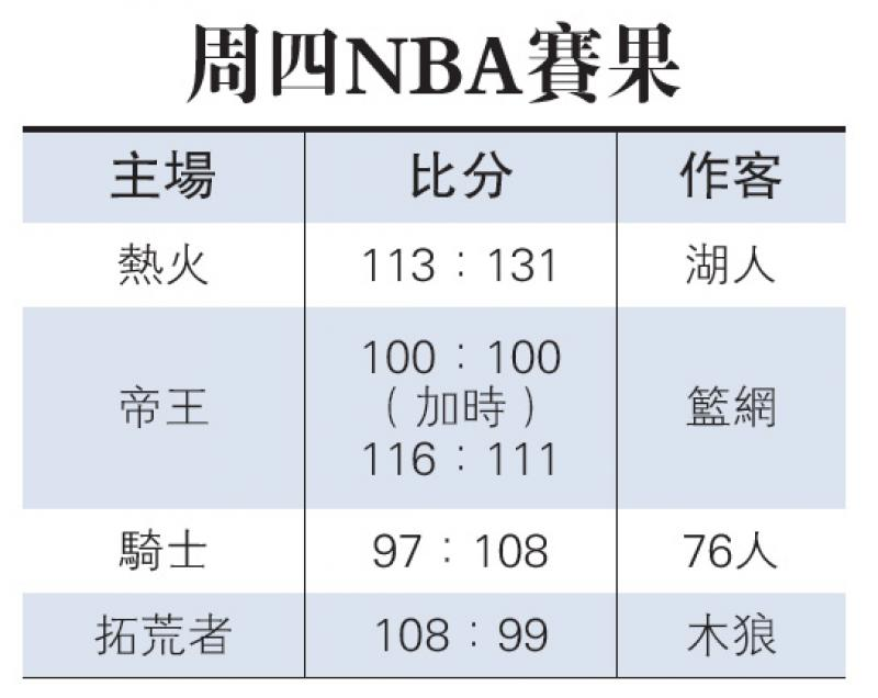 北京赛车微信群:勒邦占士表�F��秀_�T士仍�
