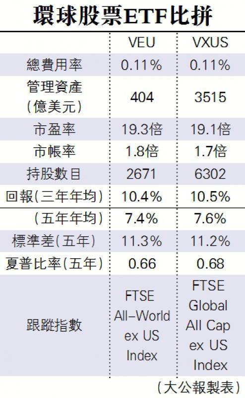 皇冠电子游戏网址:波�邮幸诉x�h球股票基金