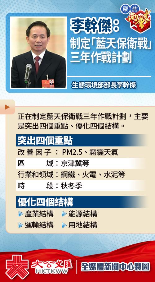 金沙娱乐官方:李��埽赫�制定保�l�{天三年「作�鹩���」