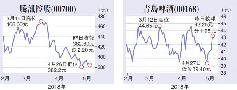澳门网络赌博平台:典型弱市表�F/沈_金