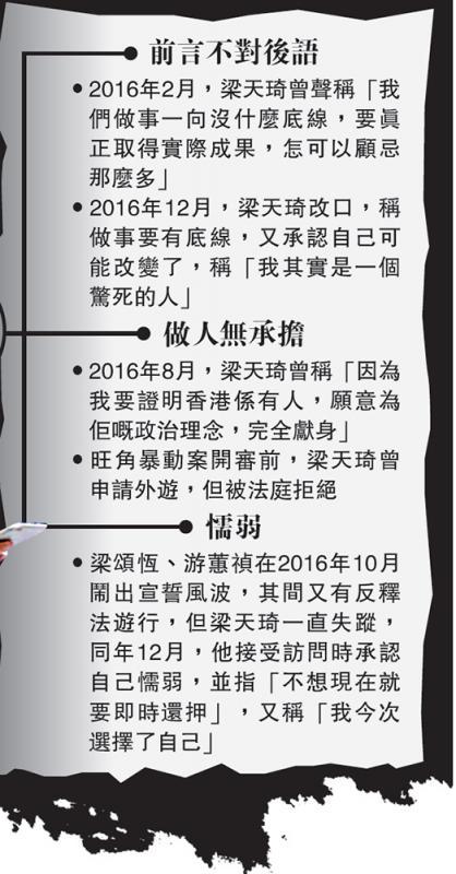 500万彩票网官网首页下载:梁天琦罪成反�ε深�倒是非美化