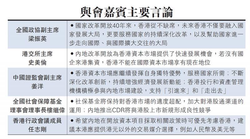 北京pk10官网直播:史美��:港受惠改革�_放