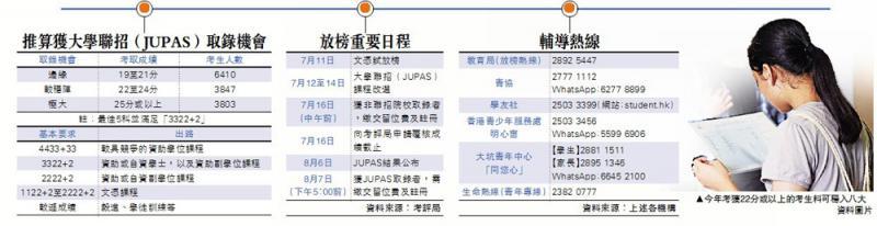 """香港中学文凭试首次出现18星满贯""""状元"""""""