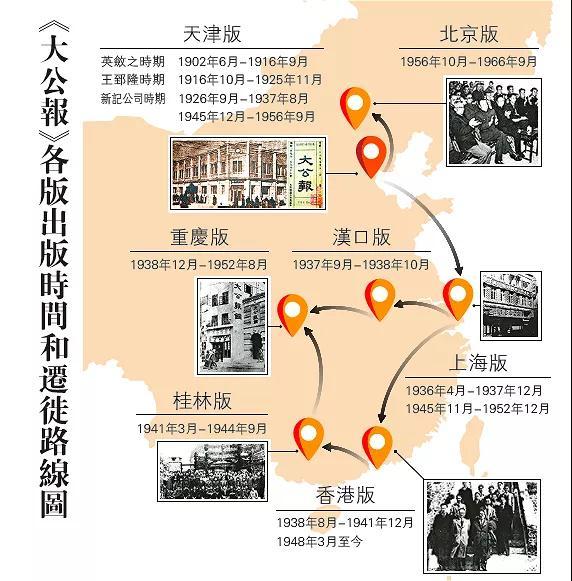 """文化抗战——""""大公剧团""""与《大公报》"""