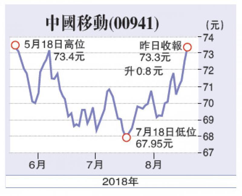 技术反弹气平平/沈 金