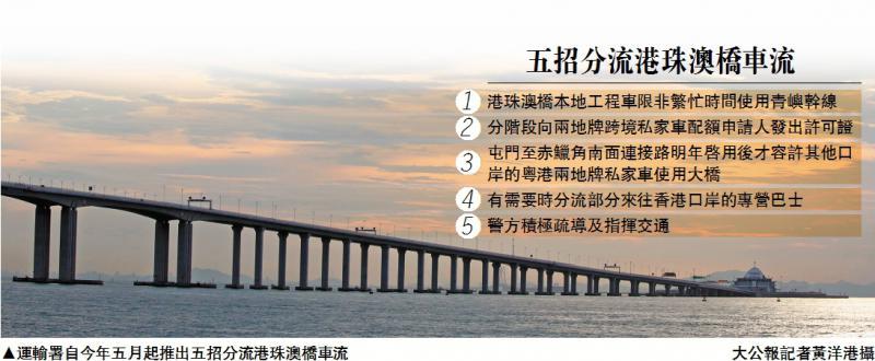 运署11招 确保大桥来港路路通