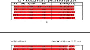 西安千亿国企新任10名高管曝光:全是80后90后