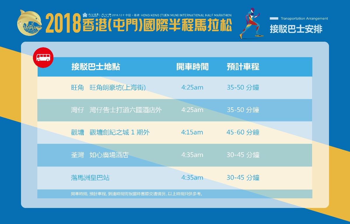 2018香港(屯門)國際半程馬拉松接駁巴士安排