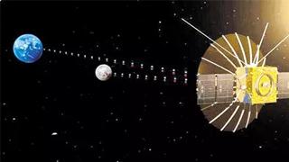"""""""嫦娥四號""""8日凌晨發射 計劃首次在月球背面軟著陸"""