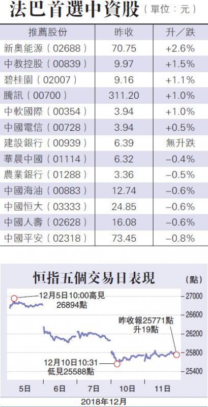 法巴首选中资股(单位:元)