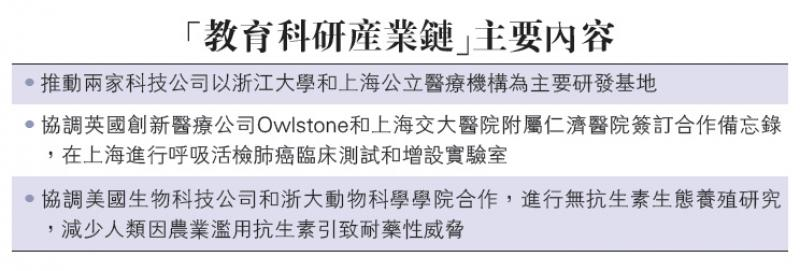 李嘉诚基金会浙沪建科研基地 斥1560万研抗癌与猪隻益生菌