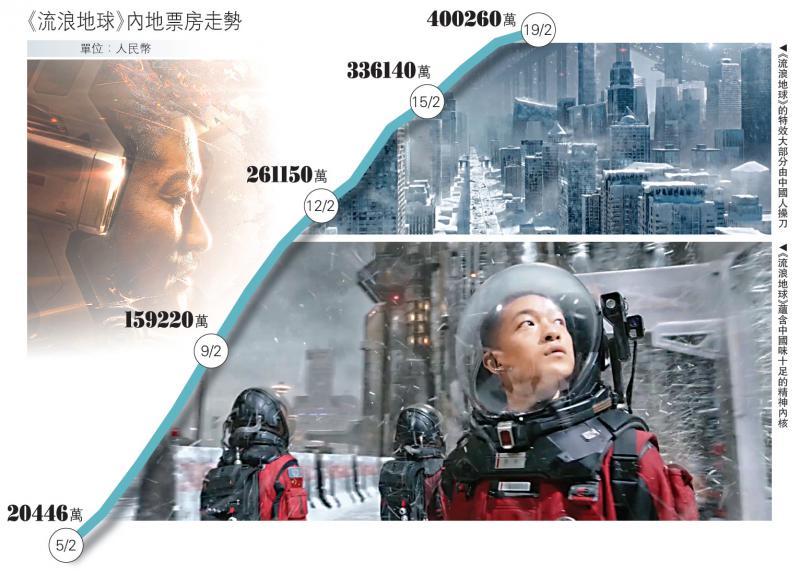 ?《流浪地球》的中国式内核