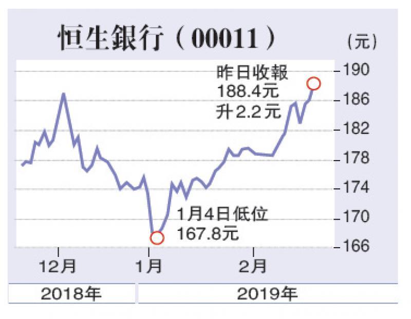湾区出台 银行股可期/梁延斌