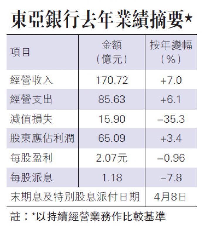?东亚中国设湾区办公室统筹资源