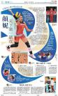 B1:体育