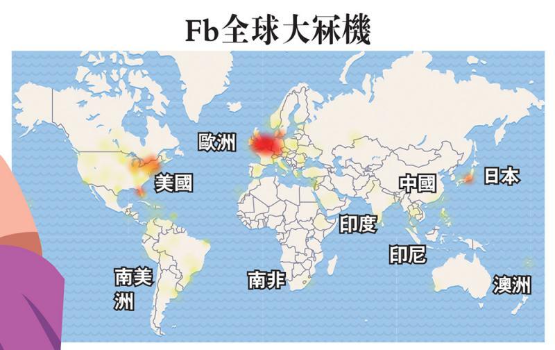Fb全球大冧機 超八句鐘釀恐慌