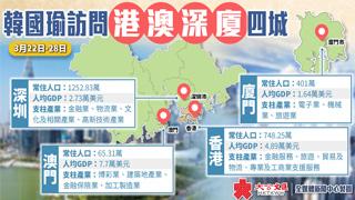 韩国瑜访港|经济之旅 港澳深厦四城一图看