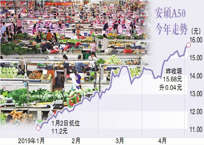 金针集\首季中国经济有惊喜\大卫
