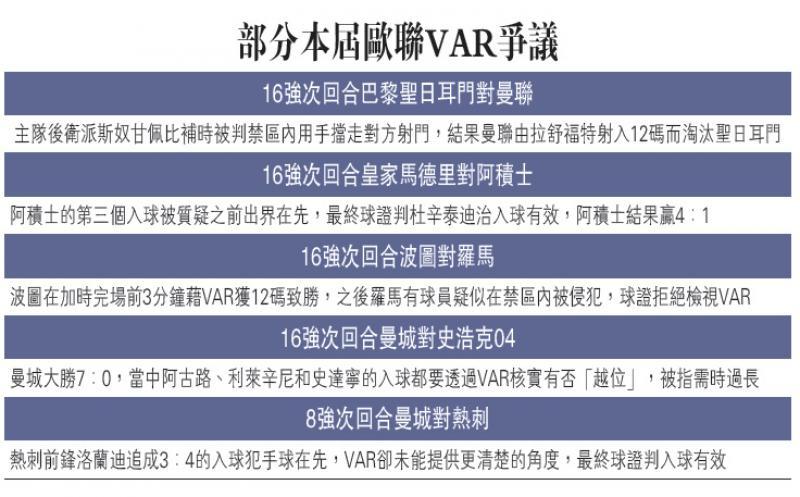 VAR引发争议影响胜负