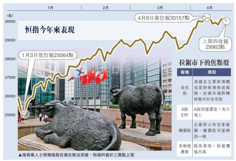 """临近""""五穷"""" 港股下行风险恐增"""