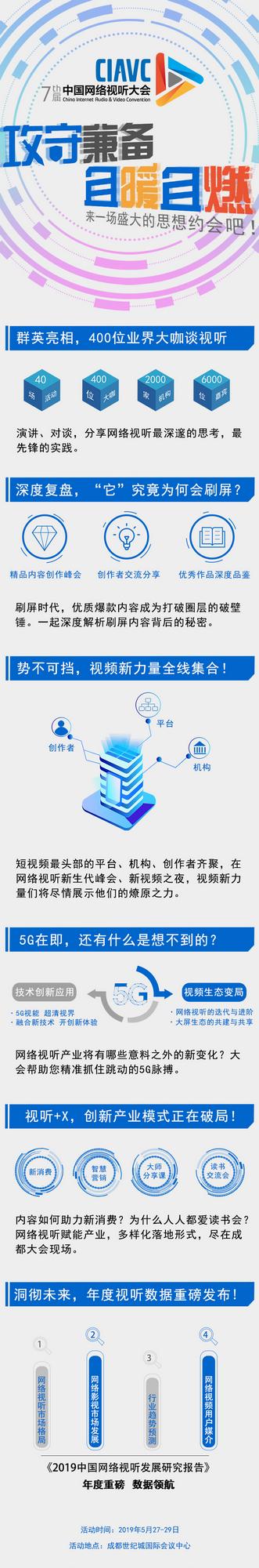 第七届中国网络视听大会40场活动 这六大亮点不容错过