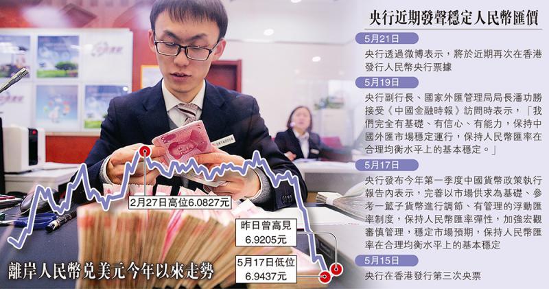 中国经济\央行出手维稳 离岸人币即弹百点\大公报记者 张 豪