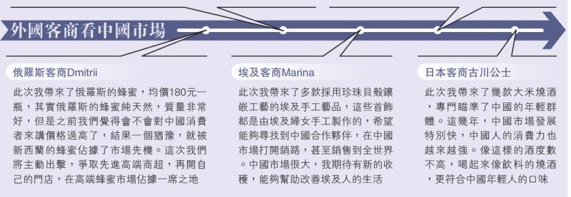 外國客商看中國市場
