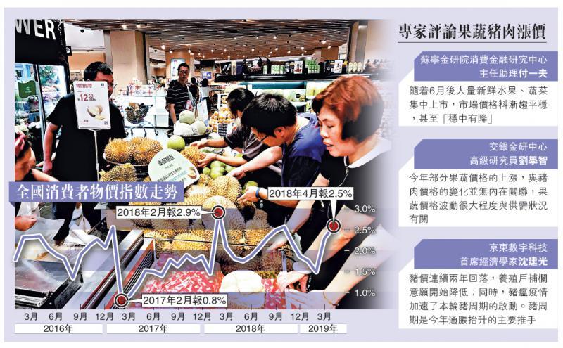 """中国经济\""""吃水果如吃钞票 买些就百元""""\大公报记者 倪巍晨"""