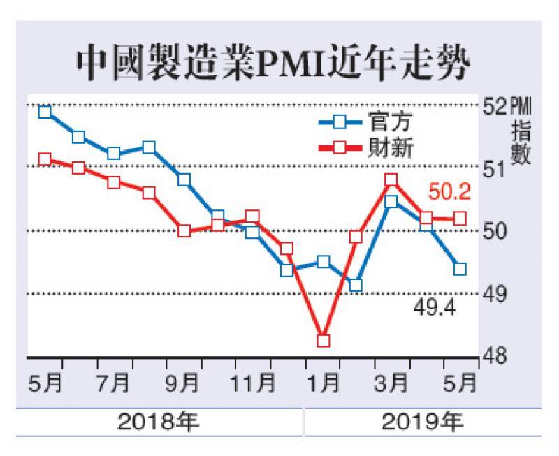 财新製造业PMI持平 稳增长基调未变