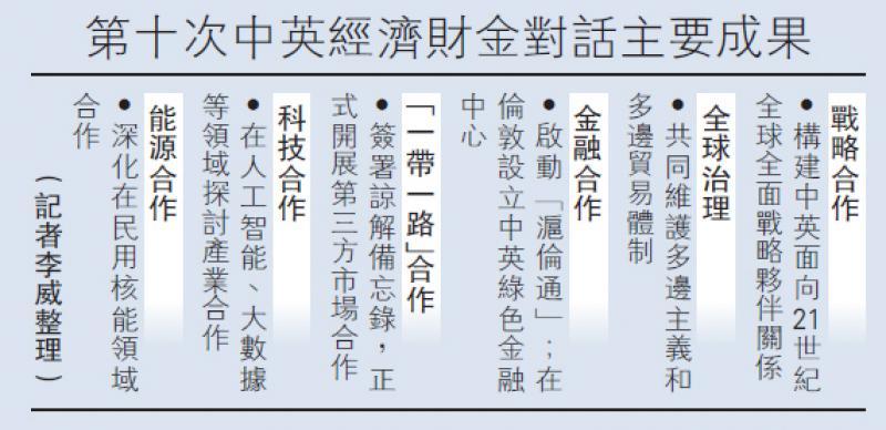 英财长:沪伦通深化全球连通
