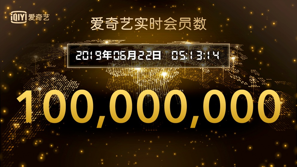 愛奇藝會員規模突破1億 中國視頻付費市場持續高速發展
