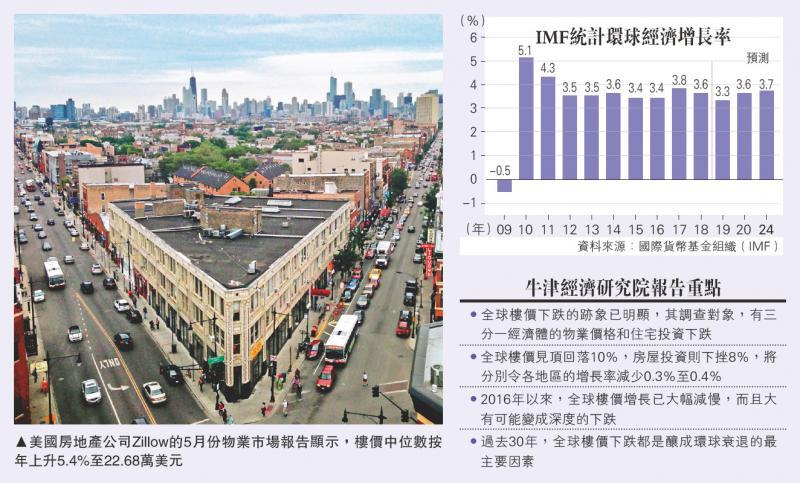 国际经济/牛津:楼市转跌 股市高危/大公报记者 李耀华