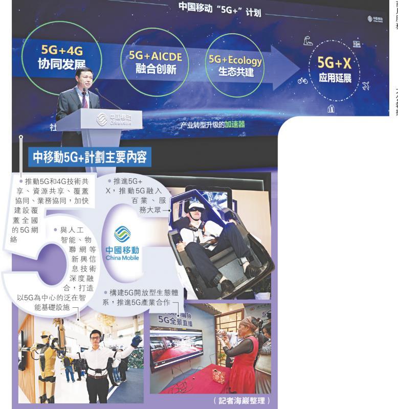 中移动:年内逾50城市5G商用/大公报记者 海巖上海报道