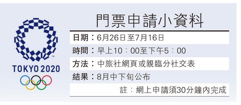 """东京奥运门票今起预订 实名制防""""黄牛"""""""