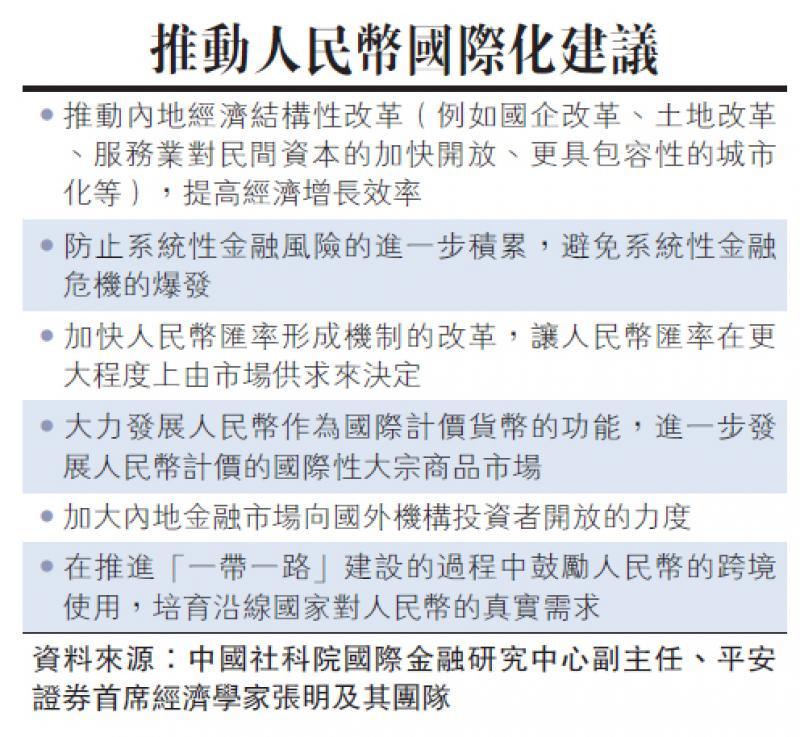?中國經濟\人幣國際支付佔比續升 全球站穩前五\大公報記者 張豪