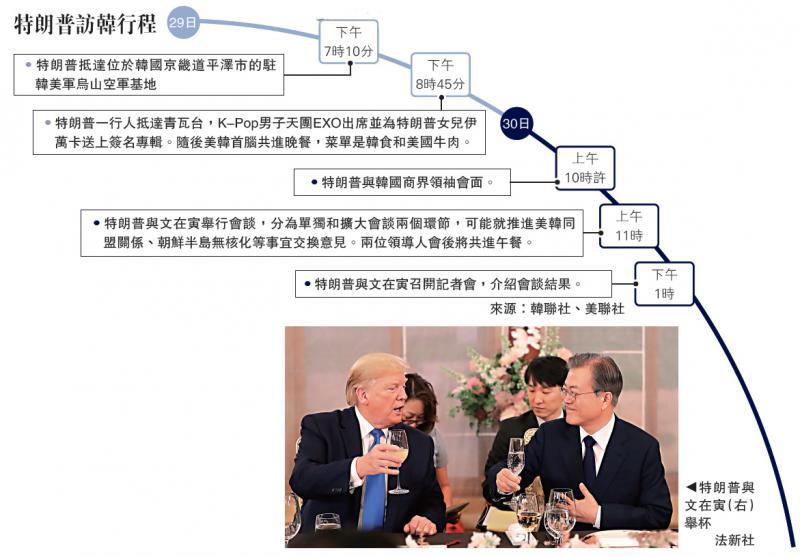 ?特朗普訪韓行程