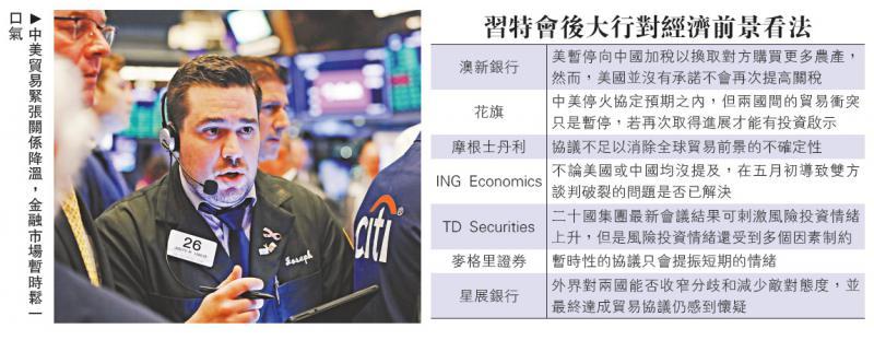 ?國際經濟/貿戰降溫 大摩仍唱淡全球經濟/大公報記者 李耀華