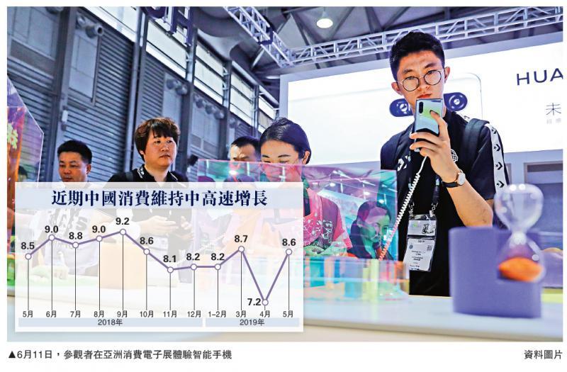 ?上半年消費增8.2% 居世界前列