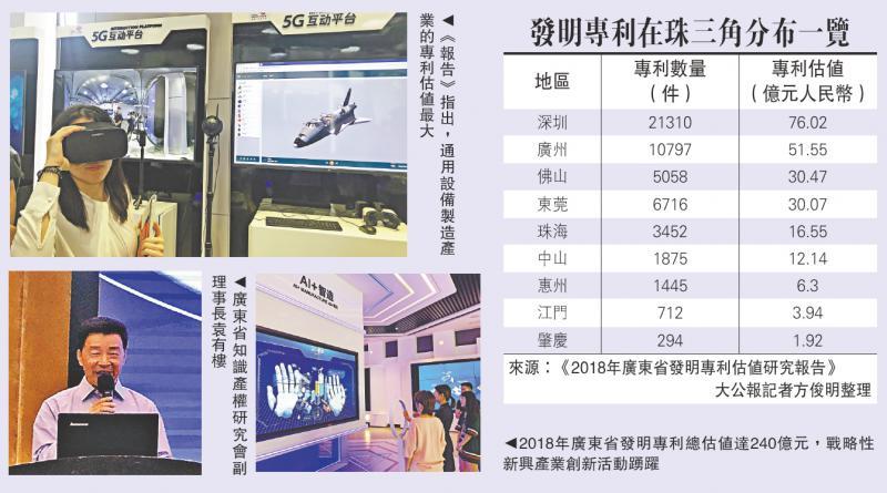 ?中国经济\粤发明专利估值240亿 湾区佔95%