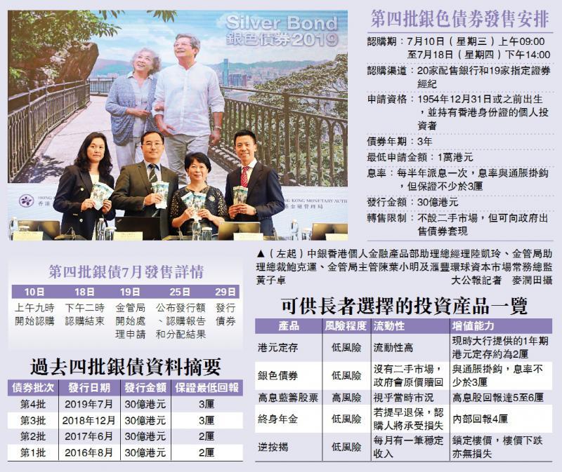 ?新批銀債回報保證3厘 跑贏定存\大公報記者黃裕慶、實習記者沈慧盈