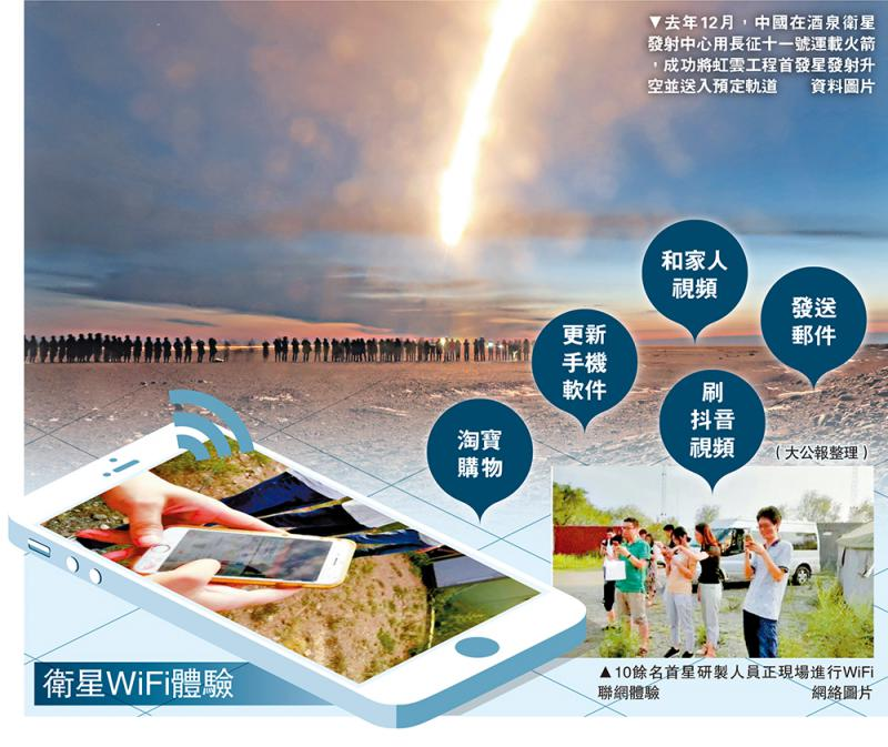 """中国卫星WiFi首测 网络""""永不断线"""""""