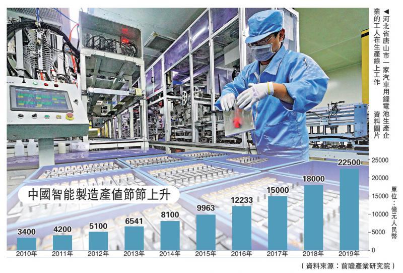 """?四方面发力 提高""""中国製造""""质量/大公报记者海巖北京报道"""