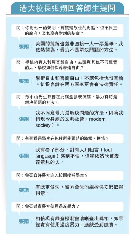 ?港大校长张翔回答师生提问
