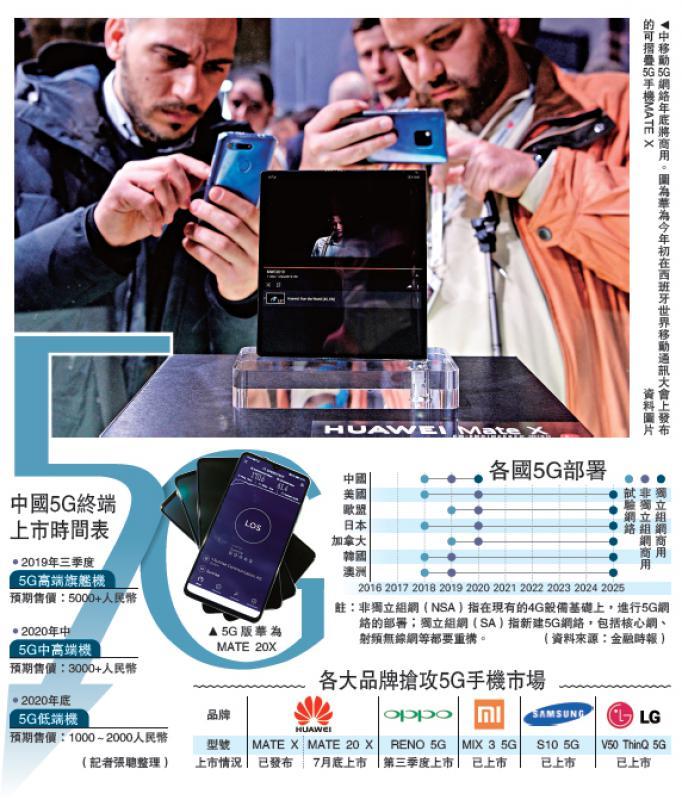 """?中移动推""""双千兆""""5G网 年底商用\大公报记者 张聪天津报道"""